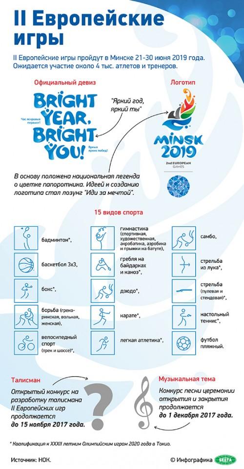 Проводится конкурс на талисман 2-х Европейских игр в Минске