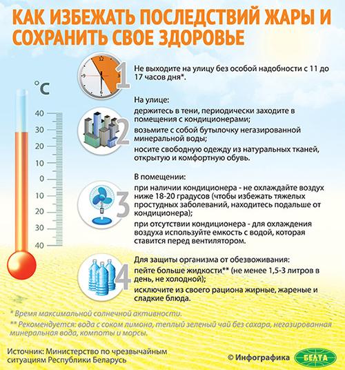 Как избежать последствий жары и сохранить своё здоровье