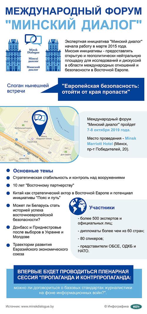 Международный форум «Минский диалог»
